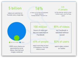 multilingual video content benifits statistics